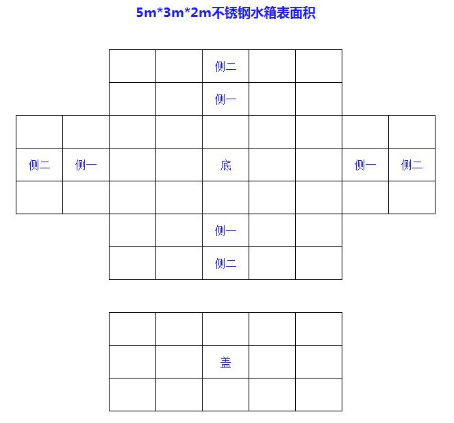 不锈钢betvlctor伟德中文版表面积